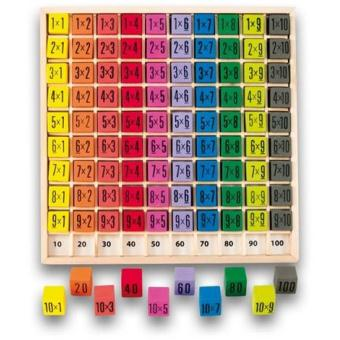 Table de multiplication couleur en bois jusqu 39 10 x 10 - Domino table de multiplication ...